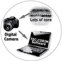 a schematic grafic of the workflow with TEC-CORIM: a picture of cores, a digital camera, a laptop